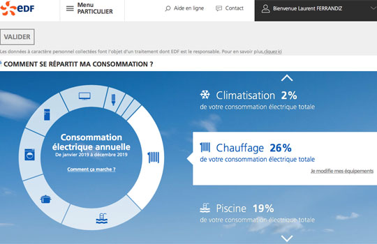 consommation_comparatif