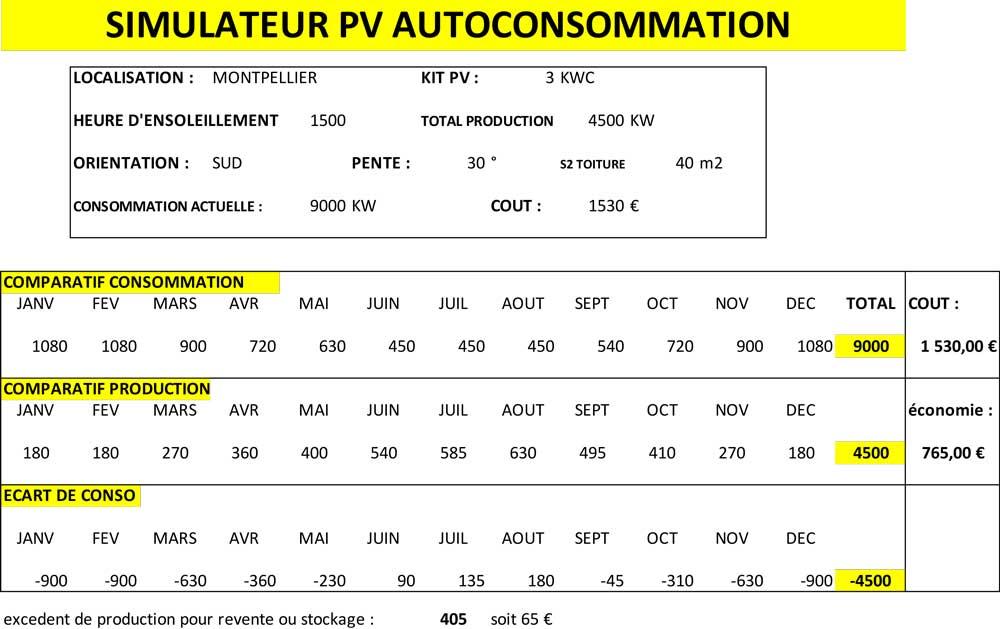 simulateur_auto_consommation